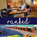 Disney Value Resorts Ranked