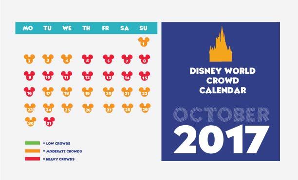 October 2017 crowd predictions