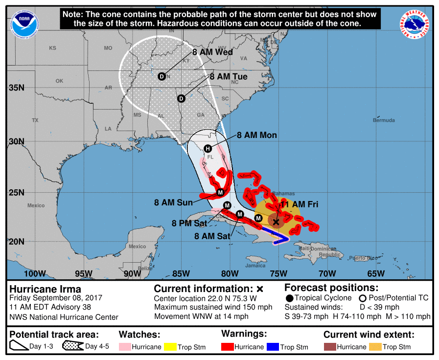 Possible paths for hurricane Irma