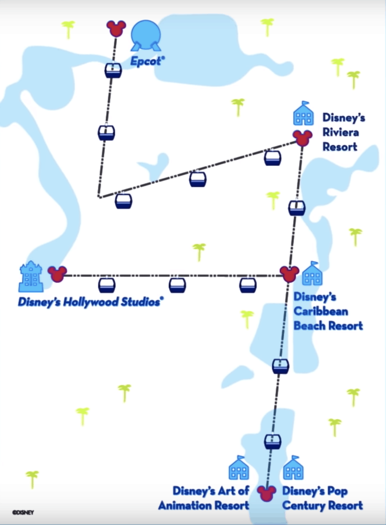 A map of the Disney Skyliner route