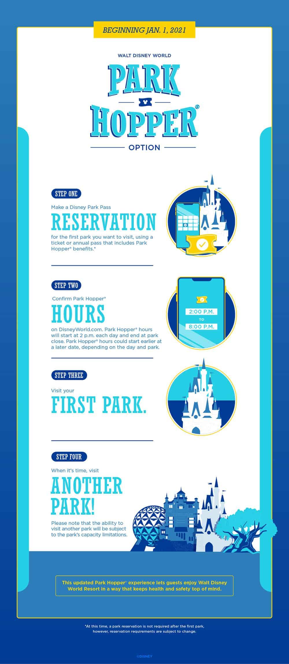 Park Hopping Returning to Disney World! 3